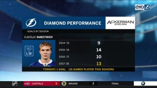 Lightning's Vladislav Namestnikov on pace for career season