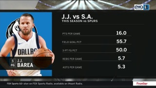 J.J. Barea, Mavs battle to defeat Spurs 95-89 | Mavs Live