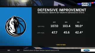 Defensive improvement for the Mavs | Mavs Live