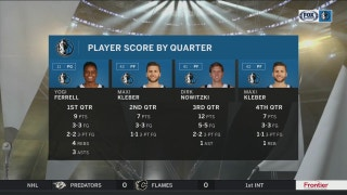 Yogi Wasting little time getting things going in 1st quarter | Mavs Live
