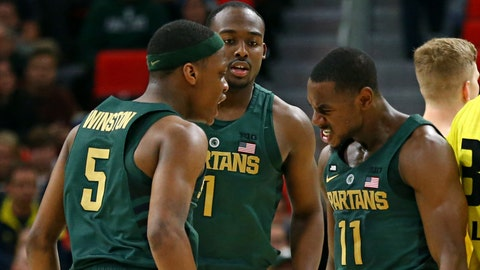 Michigan State Basketball holds off Oakland 86-73