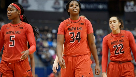 FILE - In this Nov. 19, 2017, file photo, Maryland's Kaila Charles, left, Brianna Fraser, center, and Blair Watson, right, are shown during the second half an NCAA women's college basketball game against UConn, in Hartford, Conn. (AP Photo/Jessica Hill, File)