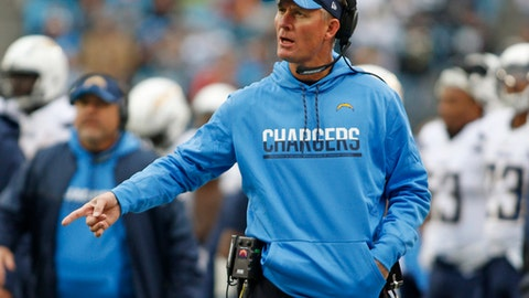 FILE - In this Dec. 11, 2016, file photo, San Diego Chargers coach Mike McCoy argues a call during the first half of the team's NFL football game against the Carolina Panthers in Charlotte, N.C. McCoy has been hired as offensive coordinator by the Arizona Cardinals and Al Holcomb is following new Cardinals coach Steve Wilks from Carolina to be defensive coordinator. (AP Photo/Bob Leverone, File)