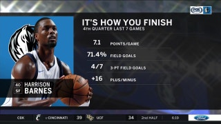 It's How You Finish | Mavs Live