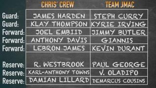 Mock drafting the 2018 NBA All-Star teams
