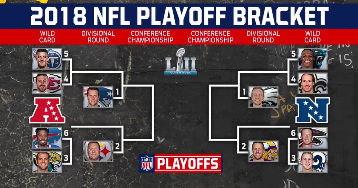 Colin Makes His 2018 Nfl Playoff Predictions Fox Sports