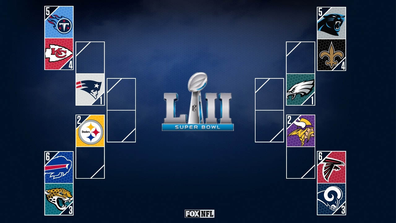 2020 Nfl Playoff Schedule.Nfl Playoff Picture
