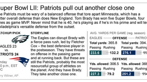 Graphic compares team stats for Patriots and Eagles and how they'll fare in Super Bowl action