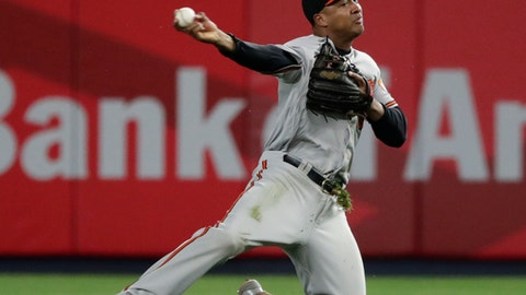 FILE - In this Sept. 14, 2017, file photo, Baltimore Orioles second baseman Jonathan Schoop throws out New York Yankees' Ronald Torreyes at first base during the first inning of a baseball game in New York. Schoop and the Baltimore Orioles have agreed to an $8.5 million, one-year contract on Tuesday, Feb. 6, 2018. (AP Photo/Frank Franklin II, File)