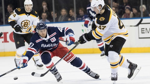 Boston Bruins defenseman Torey Krug (47) passes the puck around New York Rangers right wing Michael Grabner (40) during the second period of an NHL hockey game Wednesday, Feb. 7, 2018, at Madison Square Garden in New York. (AP Photo/Mary Altaffer)