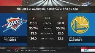 OKC Thunder at Golden State Warriors preview | Thunder Live