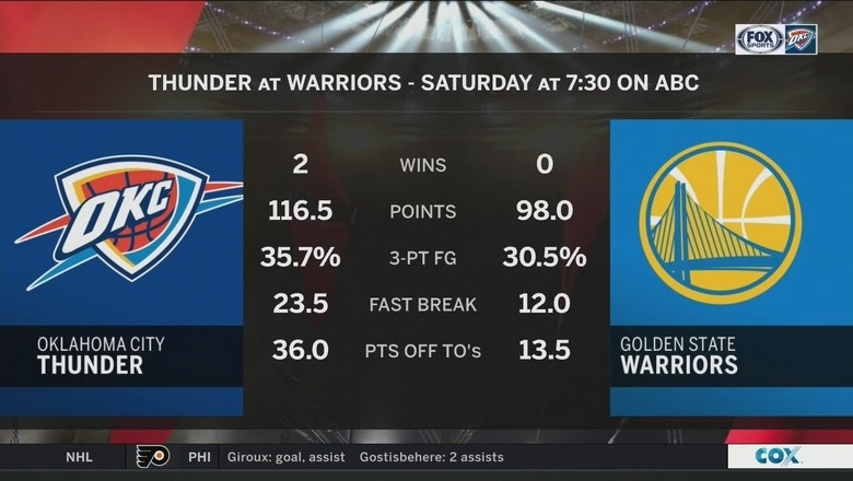 OKC Thunder at Golden State Warriors preview   Thunder Live