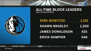 Dirk is All-Time Block Leader in Dallas | Mavs Live