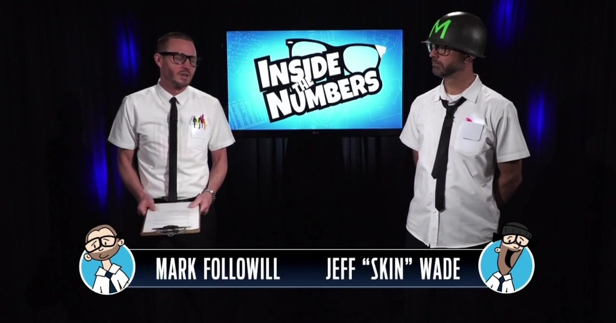 Inside the Numbers with Followill and Skin - Drives