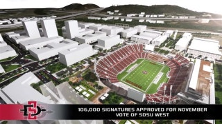 The latest on the SDSU vs Soccer City push in San Diego