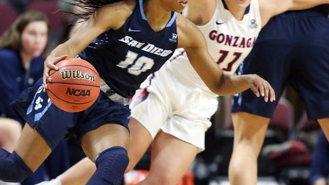 San Diego's Myah Pace (10) drives past Gonzaga's Laura Stockton (11) during the first half of the West Coast Conference tournament championship NCAA women's college basketball game Tuesday, March 6, 2018, in Las Vegas. (AP Photo/Isaac Brekken)
