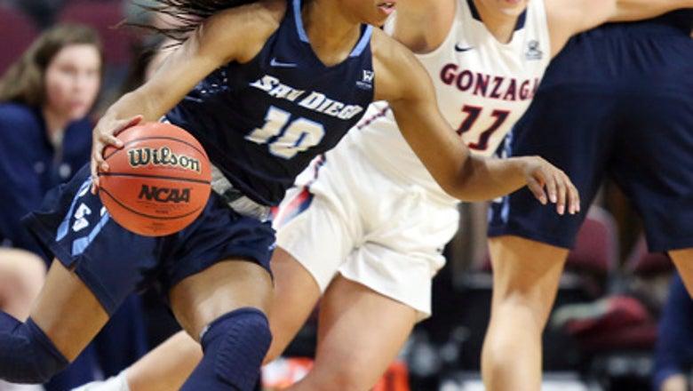 Gonzaga beats San Diego 79-71 for West Coast title