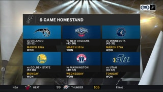 Pefect Homestand - Finding ways to Win   Spurs Live