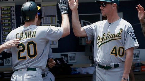 Oakland Athletics' Mark Canha, left, gets congratulations from Chris Bassitt after hitting a solo home run during the third inning of a baseball game against the San Diego Padres in San Diego, Wednesday, June 20, 2018. (AP Photo/Alex Gallardo)