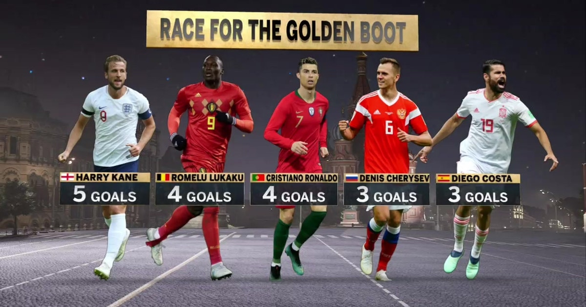 World_cup_tonight_1263139395636_mp4_video_1280x720_2500000_primary_audio_eng_8_1280x720_1263142979547.vresize.1200.630.high.69