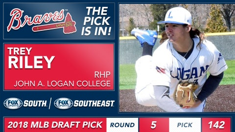 No. 142: RHP Trey Riley, John A. Logan College