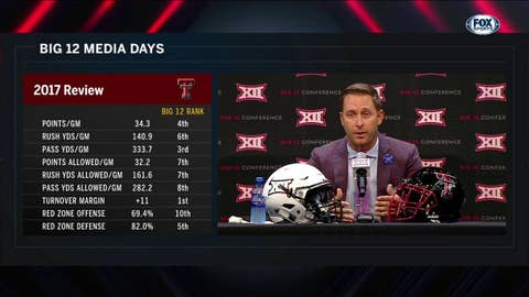 Kliff Kingsbury: 'It's about finish and finishing strong' | Big 12 Med