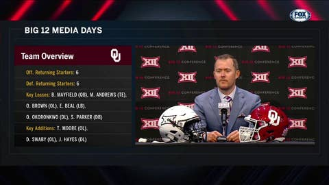 Riley Discusses His Shots Taken at The SEC | Big 12 Media Days