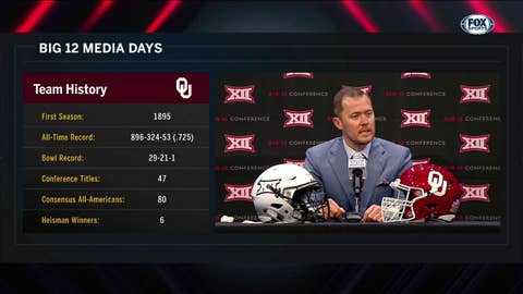 Getting The Defense Back To Glory | Big 12 Media Days