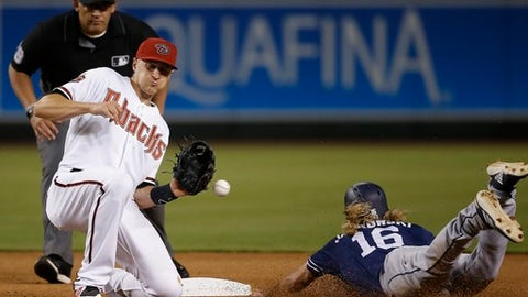 Arizona Diamondbacks shortstop Nick Ahmed, left, is unable to handle a pickoff throw as the baseball gets past him and San Diego Padres' Travis Jankowski steals second as umpire Manny Gonzalez, back left, watches during the seventh inning of a baseball game Thursday, July 5, 2018, in Phoenix. (AP Photo/Ross D. Franklin)