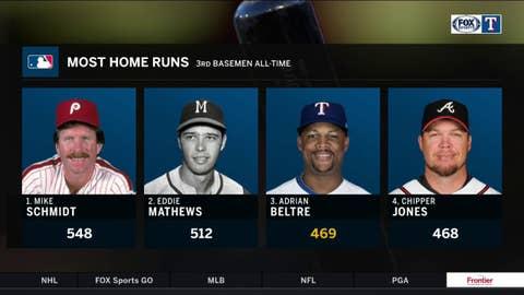Adrian Beltre passes Chipper Jones for Most Home Runs   Rangers Live