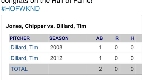 Tim Dillard, Brewers pitcher
