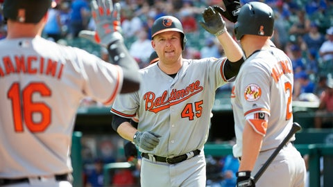 <p>               Baltimore Orioles' Mark Trumbo celebrates with teammates after hitting a two-run home run against the Texas Rangers during the seventh inning of a baseball game in Arlington, Texas, Sunday, Aug. 5, 2018. (AP Photo/Cooper Neill)             </p>