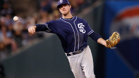 <p>               San Diego Padres third baseman Wil Myers throws to first base to put out Colorado Rockies' Ian Desmond in the seventh inning of a baseball game Tuesday, Aug. 21, 2018, in Denver. The Padres won 4-3. (AP Photo/David Zalubowski)             </p>