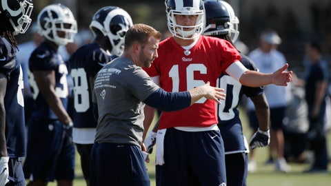 <p>               FILE - In this July 27, 2019, file photo, Los Angeles Rams coach Sean McVay talks to quarterback Jared Goff during NFL football practice in Irvine, Calif. That past year was nothing short of outstanding. Coach Sean McVay's debut team ended the Rams' streaks of 13 consecutive non-winning seasons and 12 straight non-playoff seasons with an 11-5 run to the team's first NFC West title since 2003. (AP Photo/Jae C. Hong, Fle)             </p>