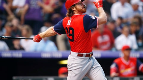 <p>               St. Louis Cardinals' Miles Mikolas follows the flight of his two-run home run off Colorado Rockies starting pitcher Antonio Senzatela in the second inning of a baseball game Friday, Aug. 24, 2018, in Denver. (AP Photo/David Zalubowski)             </p>