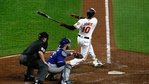<p>               Baltimore Orioles' Adam Jones (10) watches his grand slam in front of Toronto Blue Jays catcher Russell Martin and umpire Doug Eddings in the fifth inning of a baseball game, Wednesday, Aug. 29, 2018, in Baltimore. (AP Photo/Patrick Semansky)             </p>
