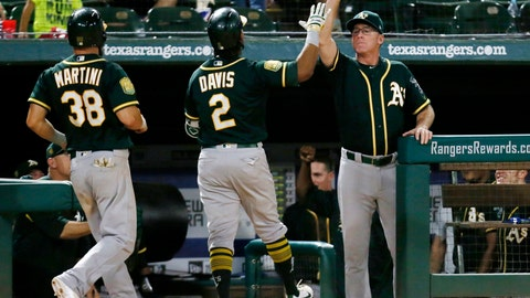 <p>               FILE - In this Tuesday, July 24, 2018, file photo, Oakland Athletics manager Bob Melvin, right, gives Khris Davis (2) a high-five after Davis' three-run home run in the 10th inning of a baseball game against the Texas Rangers in Arlington, Texas. The A's won 13-10. Never before in his managerial career has Melvin been around a team with such a knack for comebacks, for winning the close ones in the late innings despite what might seem insurmountable odds.  (AP Photo/Roger Steinman, File)             </p>