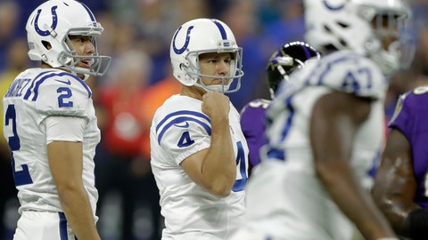 <p>               Indianapolis Colts kicker Adam Vinatieri (4) reacts to making a field goal against the Baltimore Ravens in the first half of an NFL preseason football game in Indianapolis, Monday, Aug. 20, 2018. (AP Photo/Darron Cummings)             </p>