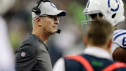 <p>               Indianapolis Colts head coach Frank Reich stands on the sideline during the second half of an NFL football preseason game against the Seattle Seahawks, Thursday, Aug. 9, 2018, in Seattle. (AP Photo/Stephen Brashear)             </p>