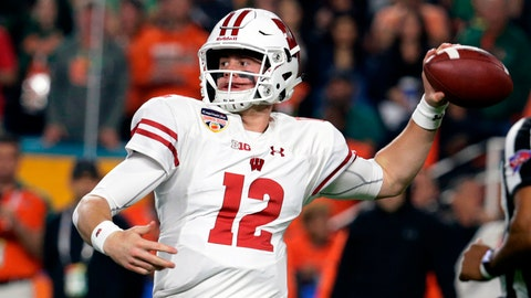 <p>               FILE - In this Dec. 30, 2017, file photo, Wisconsin quarterback Alex Hornibrook (12) looks to pass during the first half of the Orange Bowl NCAA college football game against Miami, in Miami Gardens, Fla. Wisconsin is well-equipped to shatter perceptions about their offense this year. Focusing on just slowing down Heisman Trophy candidate Jonathan Taylor might be a risky proposition for the rest of the Big Ten. The Badgers are loaded at wide receiver, giving Hornibrook a lot of targets from which to choose. (AP Photo/Lynne Sladky, File)             </p>