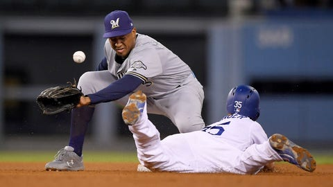 Jonathan Schoop, Brewers second baseman (↓ DOWN)