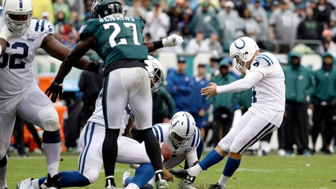 <p>               Indianapolis Colts' Adam Vinatieri (4) kicks a field goal during the second half of an NFL football game against the Philadelphia Eagles, Sunday, Sept. 23, 2018, in Philadelphia. (AP Photo/Chris Szagola)             </p>