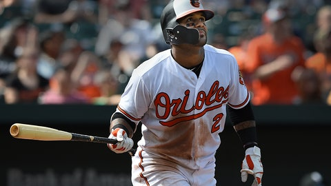 <p>               Baltimore Orioles' Jonathan Villar watches his solo home run against the Chicago White Sox in the fourth inning of a baseball game, Sunday, Sept. 16, 2018, in Baltimore. (AP Photo/Gail Burton)             </p>