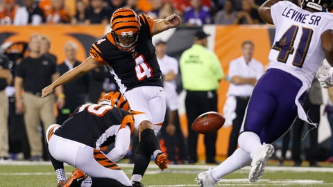 <p>               FILE - In this Sept. 13, 2018, file photo, Cincinnati Bengals' Randy Bullock (4) kicks a field goal during the second half of the team's NFL football game against the Baltimore Ravens in Cincinnati. While other teams look for new kickers only two games into the season, the Bengals have given Randy Bullock a two-year extension through 2020, an indication of their confidence. Bullock is perfect so far this season on his four field goal attempts and his eight extra-point kicks. (AP Photo/Frank Victores, File)             </p>