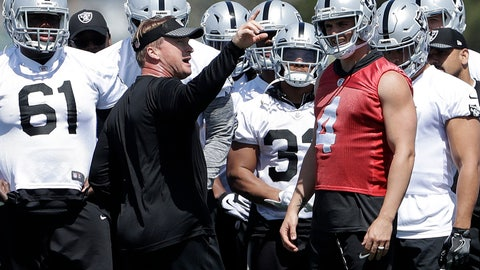 <p>               FILE - In this Tuesday, April 24, 2018 file photo, Oakland Raiders coach Jon Gruden, center left, talks with quarterback Derek Carr (4) and offensive players at the NFL football team's facility in Alameda, Calif. When Jon Gruden got hired for a second stint as Oakland Raiders coach, there were immediately questions about how quarterback Derek Carr would respond to Gruden's intensity, cursing and hands-on approach. Carr laughed off those doubts, pointing out that he's familiar with the swear words Gruden sometimes spews even if Carr doesn't use them, and said he welcomes the challenge of a coach who will always keep him on edge. (AP Photo/Jeff Chiu, File)             </p>
