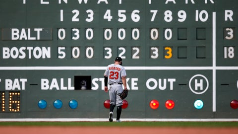 <p>               Baltimore Orioles' Joey Rickard walks in front of the scoreboard during the eighth inning of the first game of a baseball doubleheader against the Boston Red Sox in Boston, Wednesday, Sept. 26, 2018. (AP Photo/Michael Dwyer)             </p>