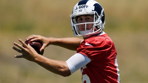 <p>               FILE - In this June 13, 2018, file photo, Los Angeles Rams quarterback Jared Goff passes during practice at the NFL football team's training camp, in Thousand Oaks, Calif. Goff will start his third NFL season in his native Bay Area when the Rams visit the Oakland Raiders for a Monday night game. Goff believes he is much better equipped to handle the pressures of the season even after taking no snaps during the Rams' preseason. (AP Photo/Mark J. Terrill, File)             </p>