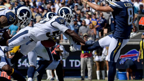 <p>               Los Angeles Rams linebacker Cory Littleton blocks a punt by Los Angeles Chargers punter Drew Kaser in the end zone during the first half in an NFL football game Sunday, Sept. 23, 2018, in Los Angeles. (AP Photo/Mark J. Terrill)             </p>