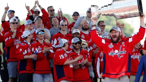 <p>               FILE - In this June 12, 2018, file photo, Washington Capitals Alex Ovechkin, from Russia, right, holds up the Stanley Cup during a victory rally for the Washington Capitals in celebration of winning the Stanley Cup, on the National Mall in Washington.  Ovechkin and the rest of the Washington Capitals will get to do something the franchise never has done: raise a banner signifying a Stanley Cup championship. (AP Photo/Jacquelyn Martin, File             </p>