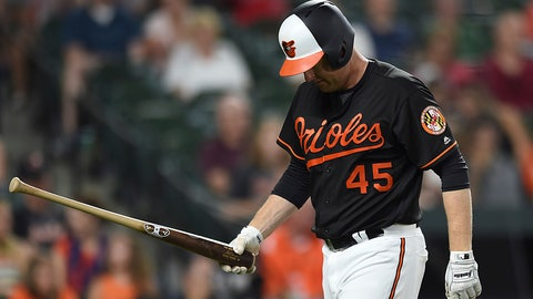 <p>               FILE - In this June 29, 2018, file photo, Baltimore Orioles' Mark Trumbo reacts after being called out on strikes against the Los Angeles Angels during the ninth inning of baseball game, in Baltimore. The most depressing aspect of the Baltimore Orioles dismal 2018 season was that they started it expecting to be contenders.  (AP Photo/Gail Burton, File)             </p>